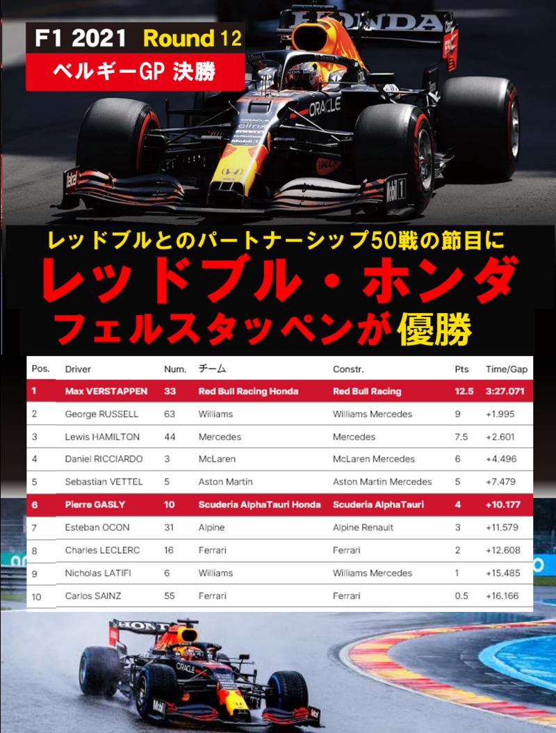 【F1速報】2021年F1第12戦ベ...