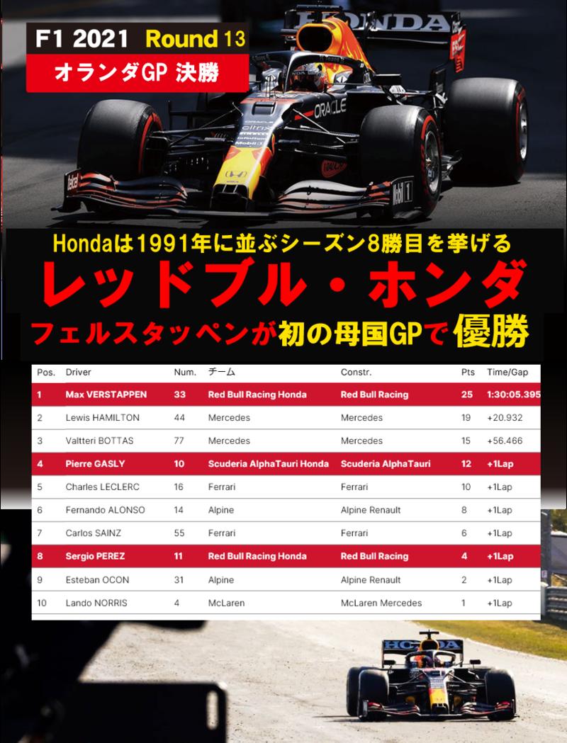 【F1速報】2021年F1第13戦オ...